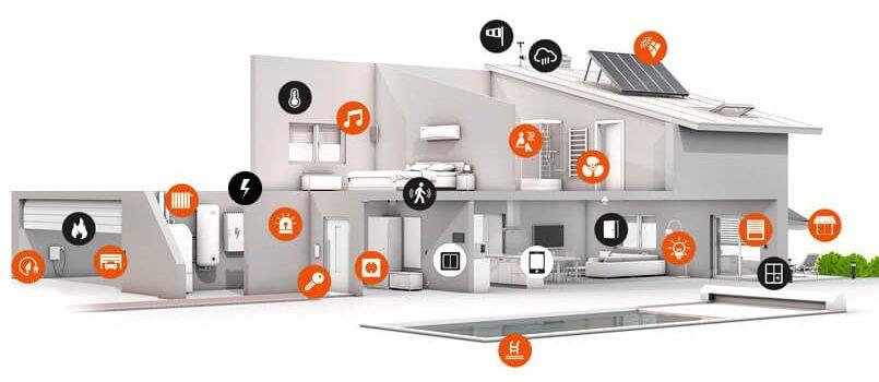 Por que debes instalar domotica en casa