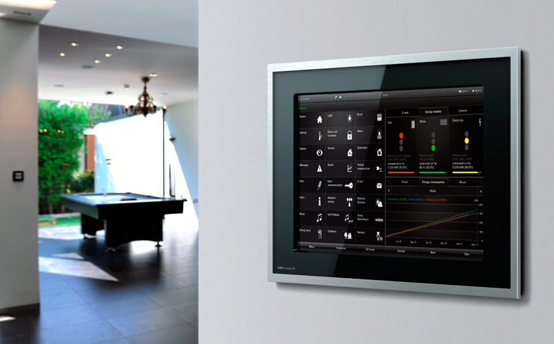 Pantalla tactil casa inteligente
